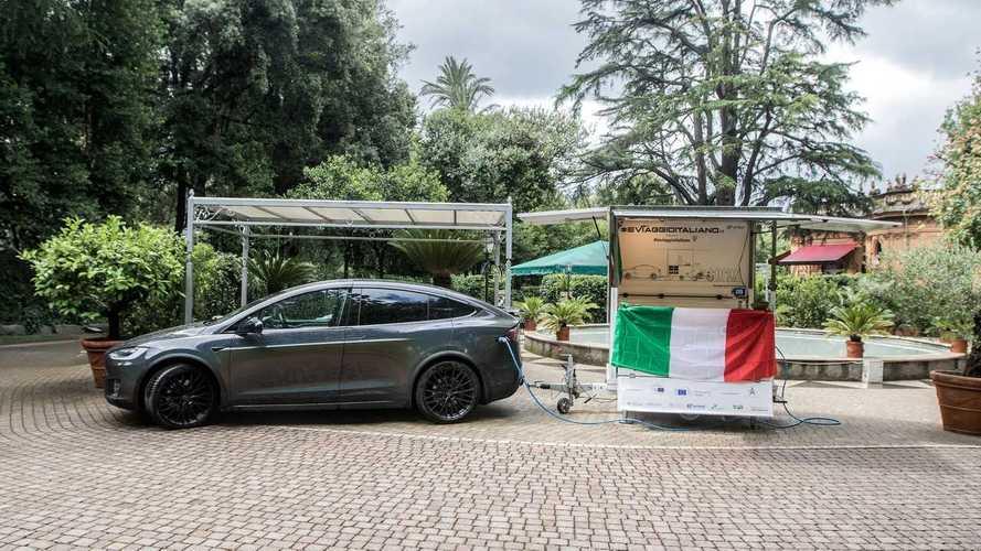 EViaggio Italiano