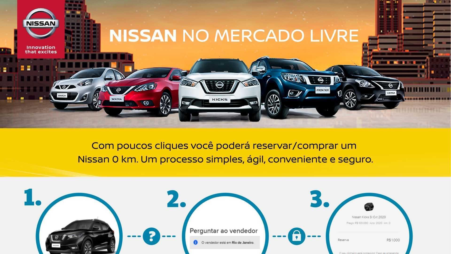 Nissan Inaugura Loja E Passa A Oferecer Toda Linha No Mercado Livre