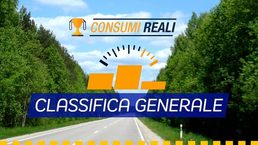 Consumi Reali, la classifica delle auto che consumano meno