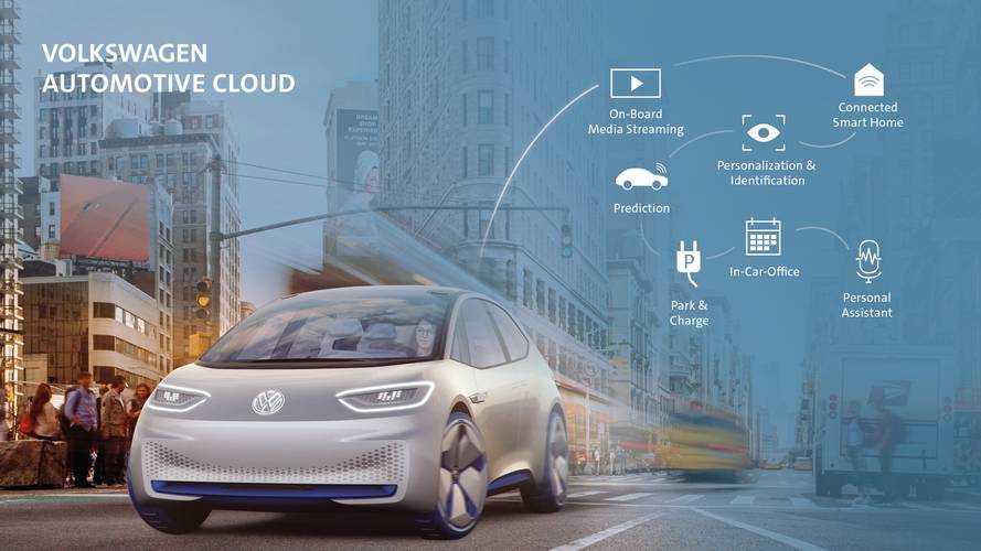 Volkswagen, insieme a Microsoft per il cloud nelle auto