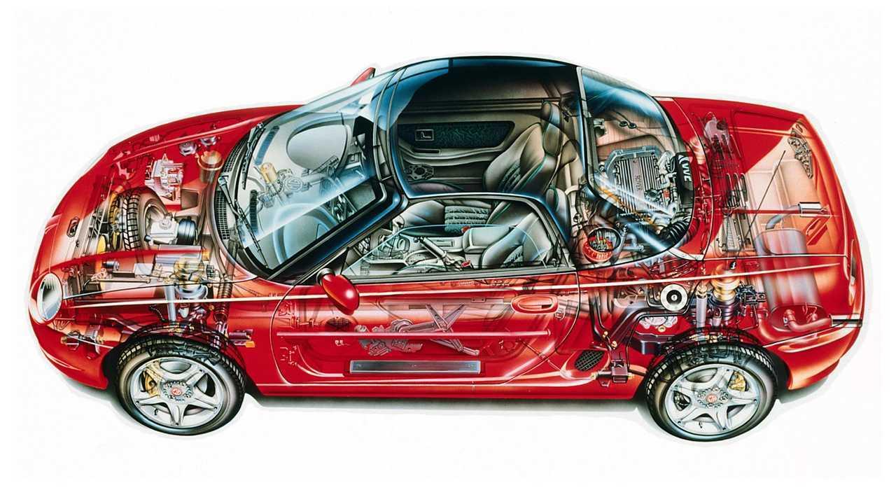 Rover K-Serie Motor - MGF-Schema