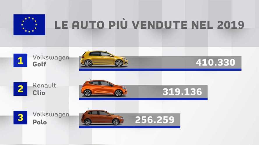La classifica delle auto più vendute in Europa nel 2019