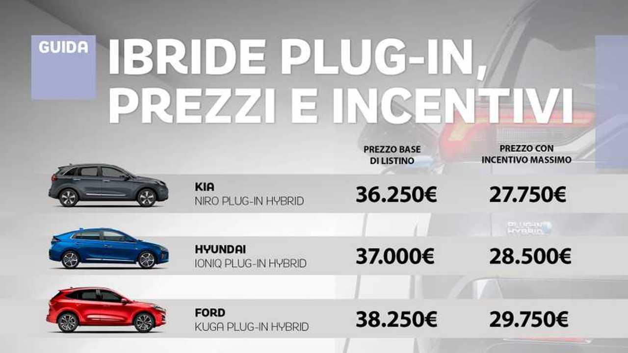 Auto ibride plug-in, prezzi e incentivi