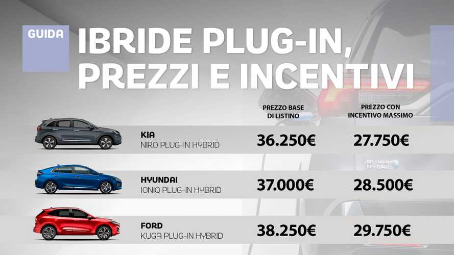 Auto ibride plug-in, la classifica per prezzo con Ecobonus e incentivi