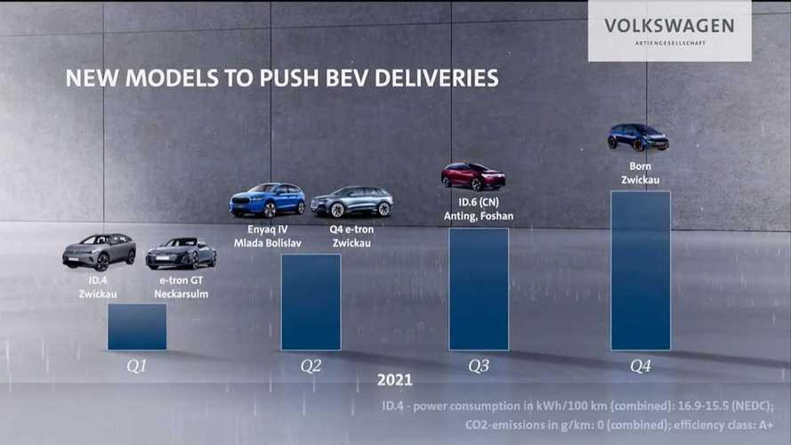L'auto elettrica Seat, Skoda, Audi e Volkswagen sarà fatta così