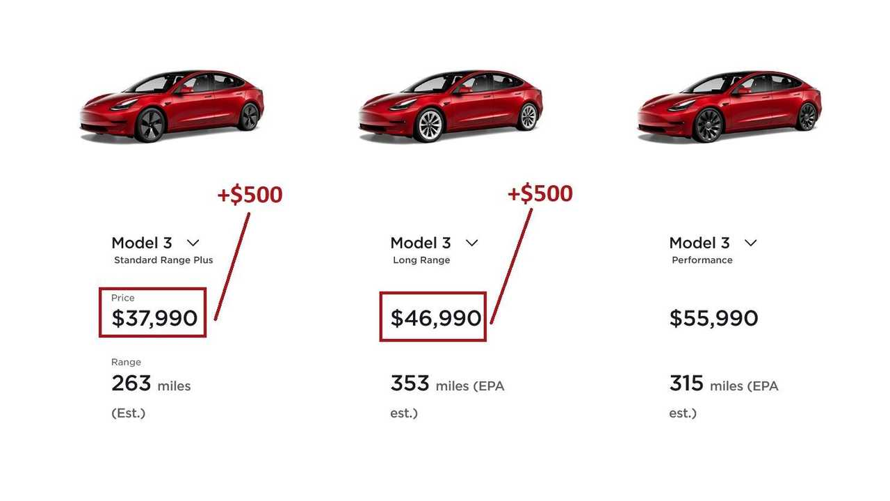 Tesla Model 3 prices - 20210324