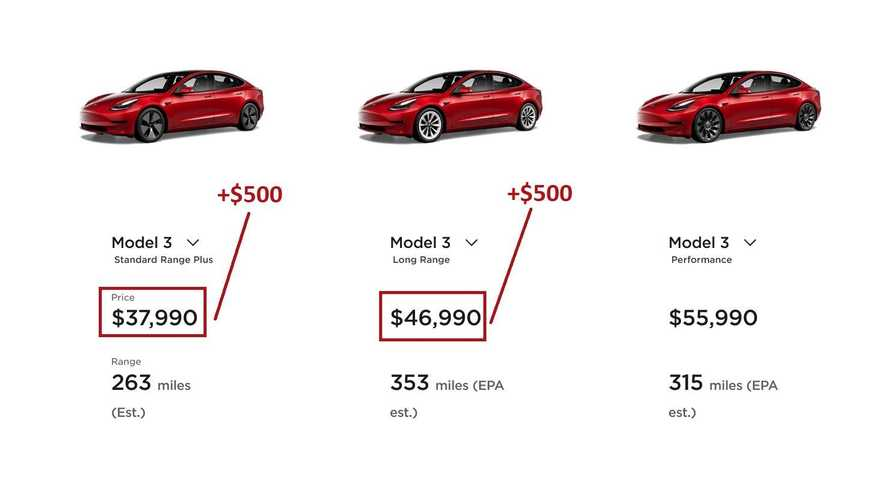 The Least Expensive Teslas Just Got A $500 Price Bump