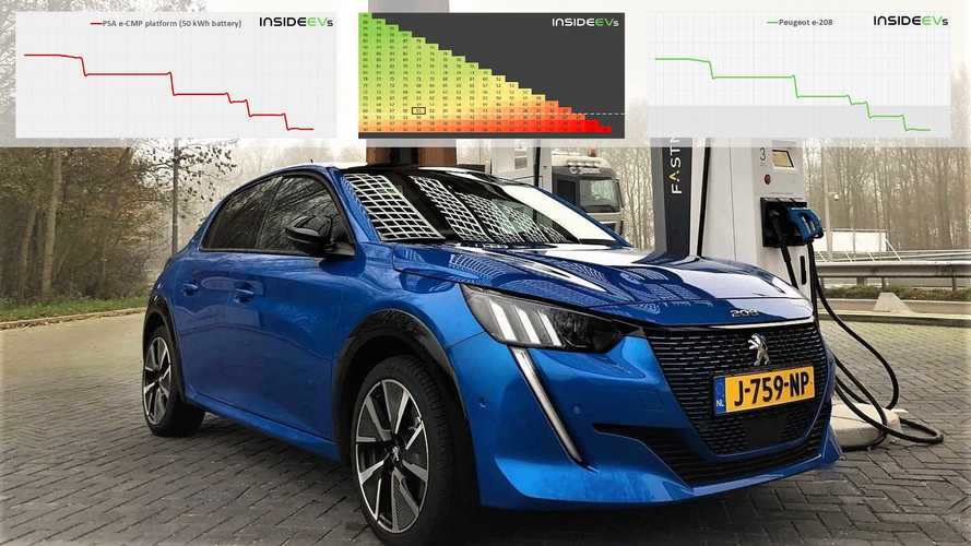 Peugeot e-208: Ladekurve zeigt hohe maximale Ladeleistung