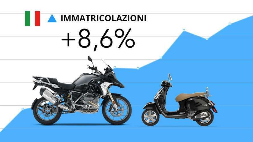 Mercato moto e scooter, aprile conferma il trend positivo