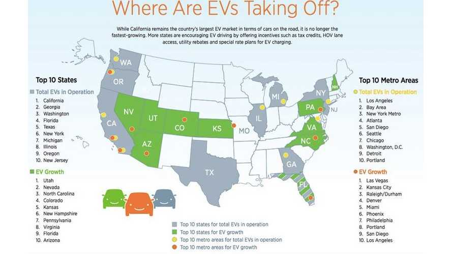 State-By-State Breakdown Of Plug-In Electric Vehicle Boom