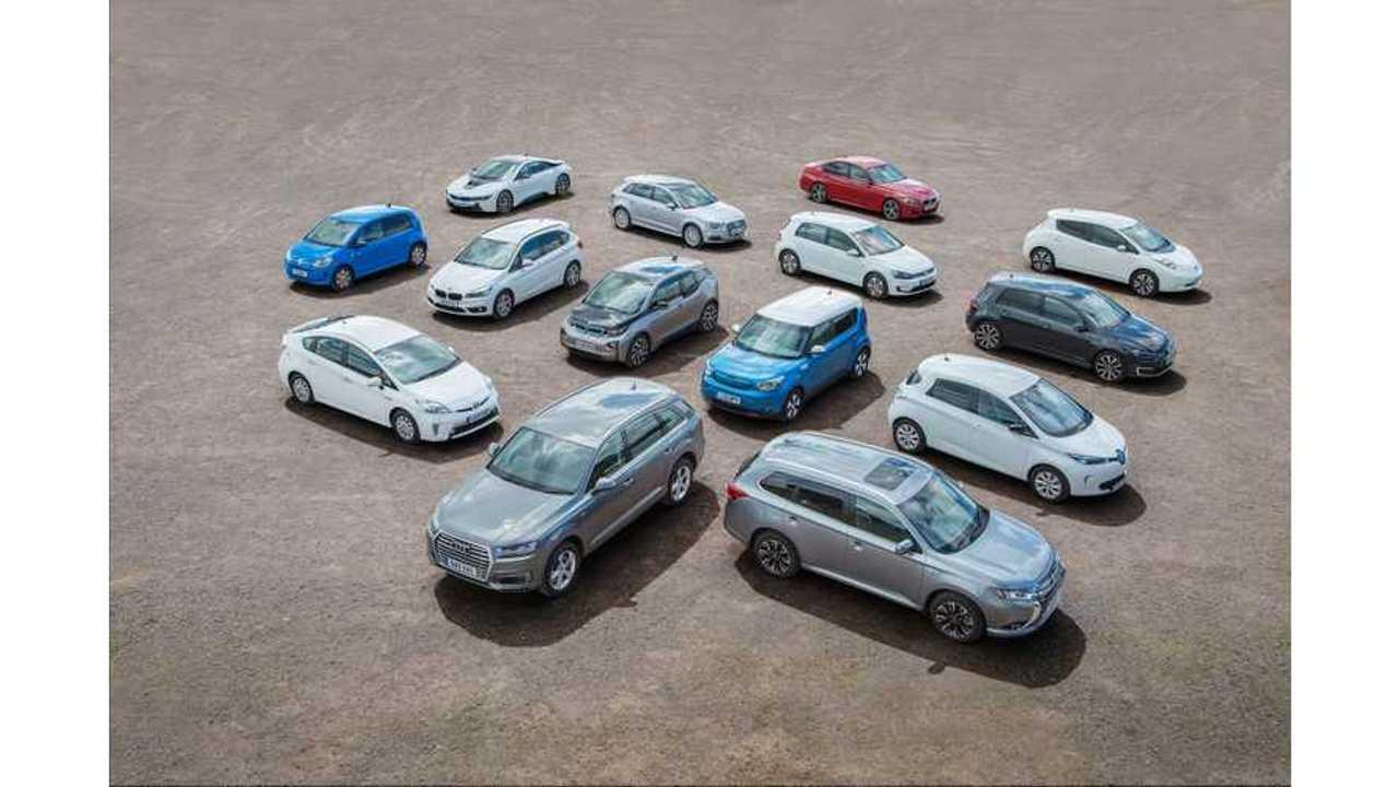 Is Percentage Of UK Motorists Considering Switch To EVs Decreasing?
