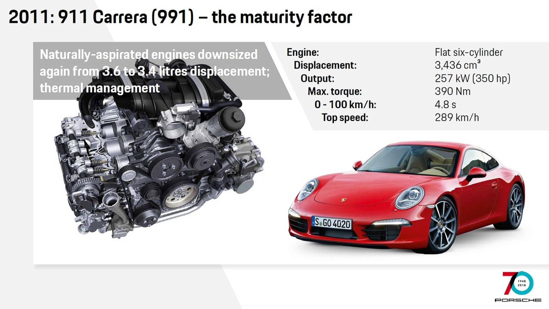 porsche 991 engine diagram see how the porsche 911 has evolved through the years  porsche 911 has evolved through the years