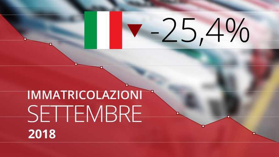 Mercato auto Italia, settembre in brusco calo