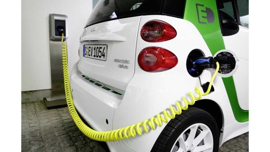 Smart To Offer Battery Rental On ForTwo Electric Drive In The United States