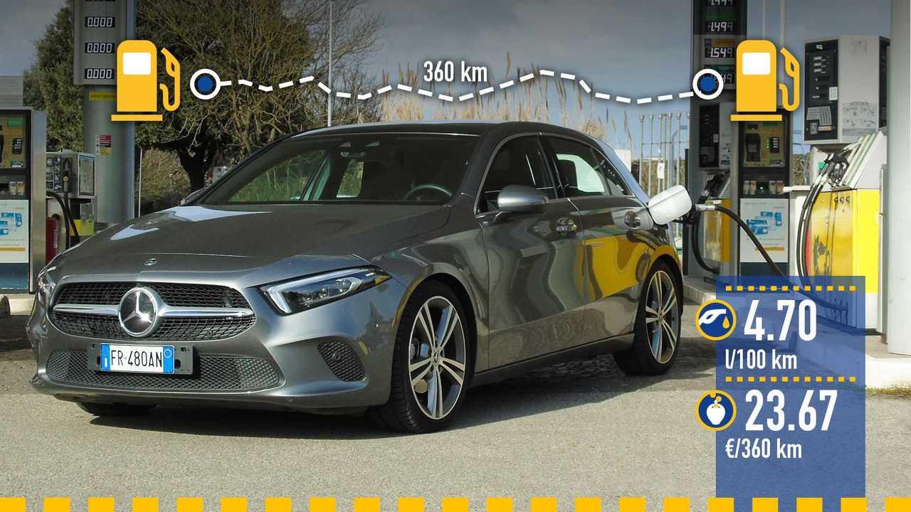 Mercedes A 200, la prova consumi