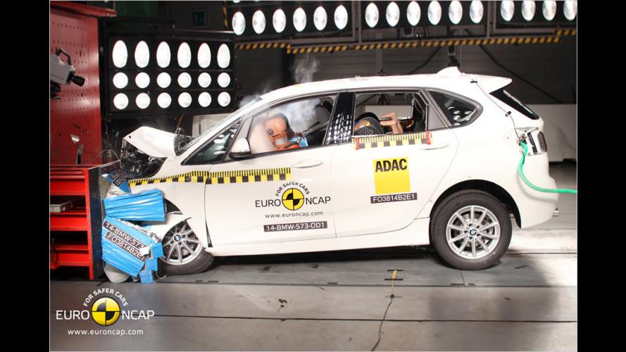EuroNCAP-Crashtests (2014): BMW 2er Active Tourer, Skoda Fabia und mehr