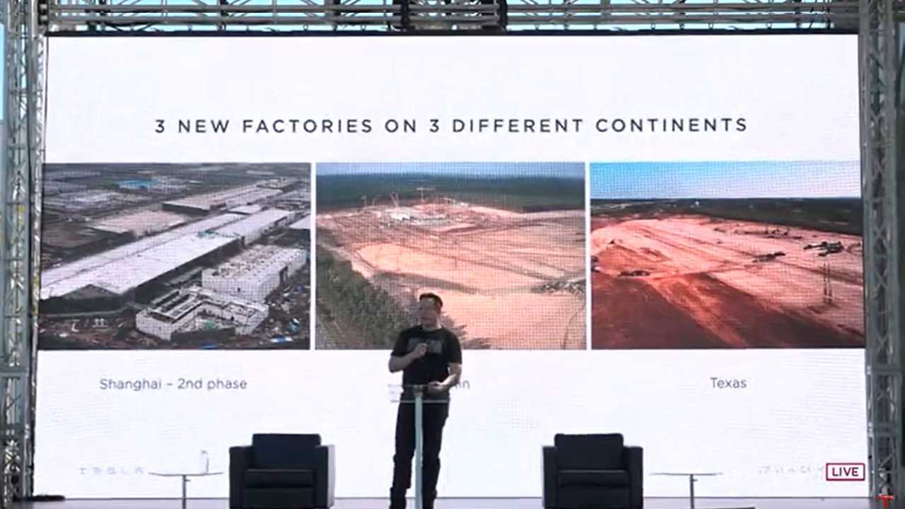 2020 Tesla Shareholder Meeting and Battery Day