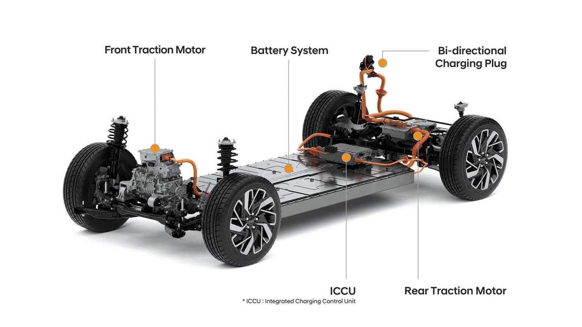 Новая платформа для электромобилей Hyundai и Kia