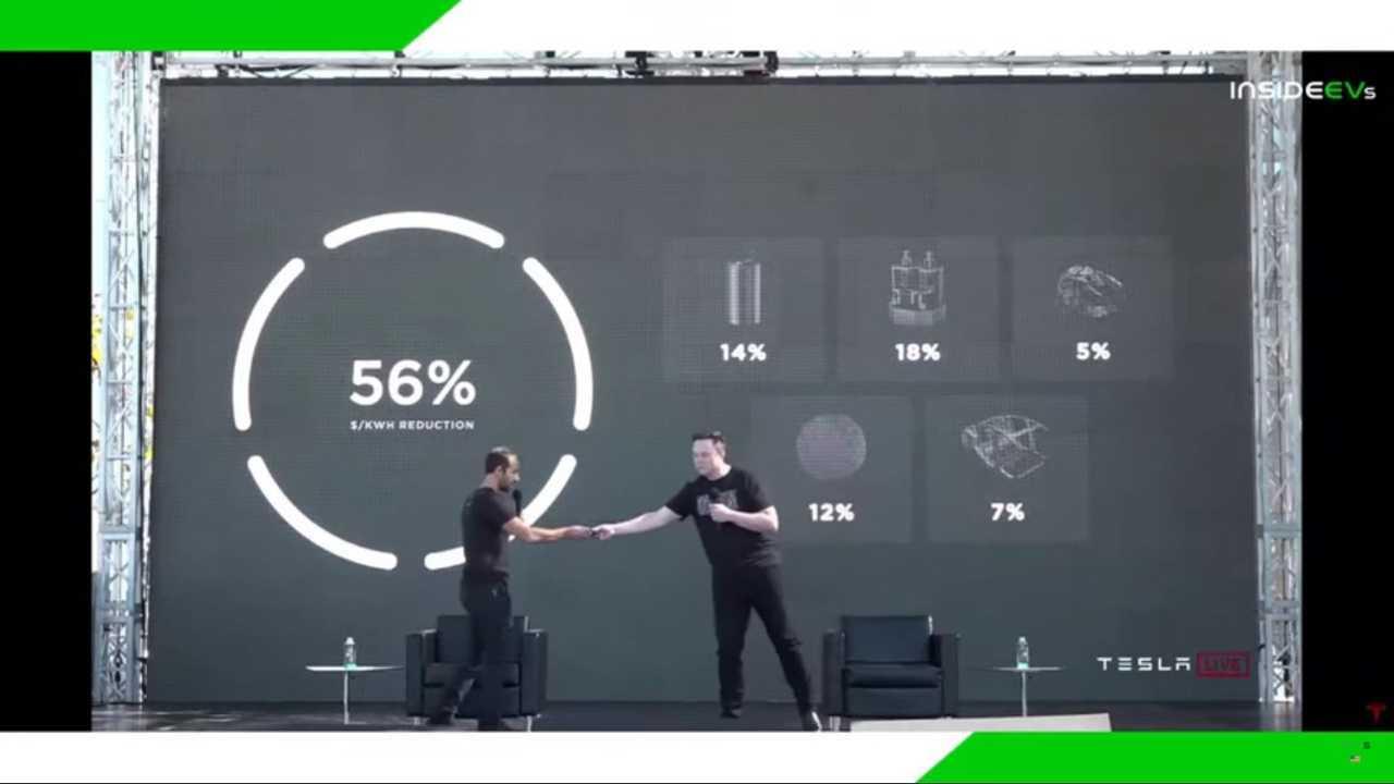 Tesla Slide Reveals $25,000 Car Will Have LFP Batteries