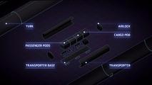 Hyperloop Dubai concept