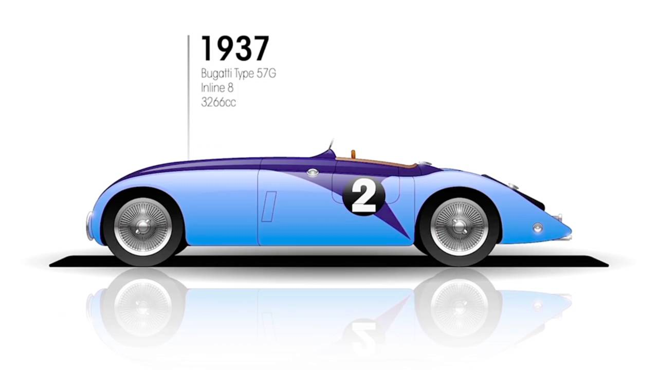 1937: Bugatti Type 57G Tank
