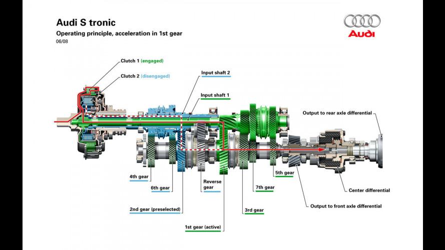 Audi: debutta il cambio S Tronic 7 marce
