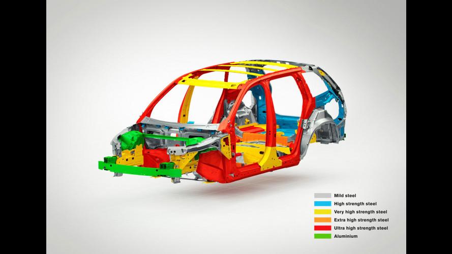 Volvo, più sicurezza con la piattaforma della nuova XC90