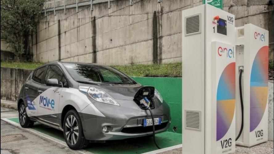Enel e Nissan presentano la prima colonnina elettrica in smart grid