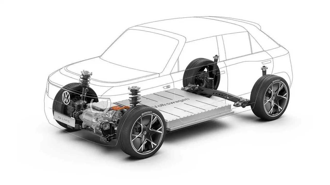 Versão compacta da plataforma MEB para o Volkswagen ID. Life Concept