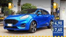 Tatsächlicher Verbrauch: Ford Puma Mildhybrid mit 125 PS im Test