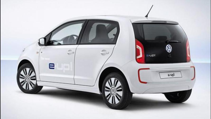 Volkswagen e-up!: i prezzi