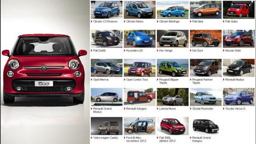 Fiat 500L, prezzi e rivali
