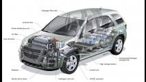 GM EcoFLEX