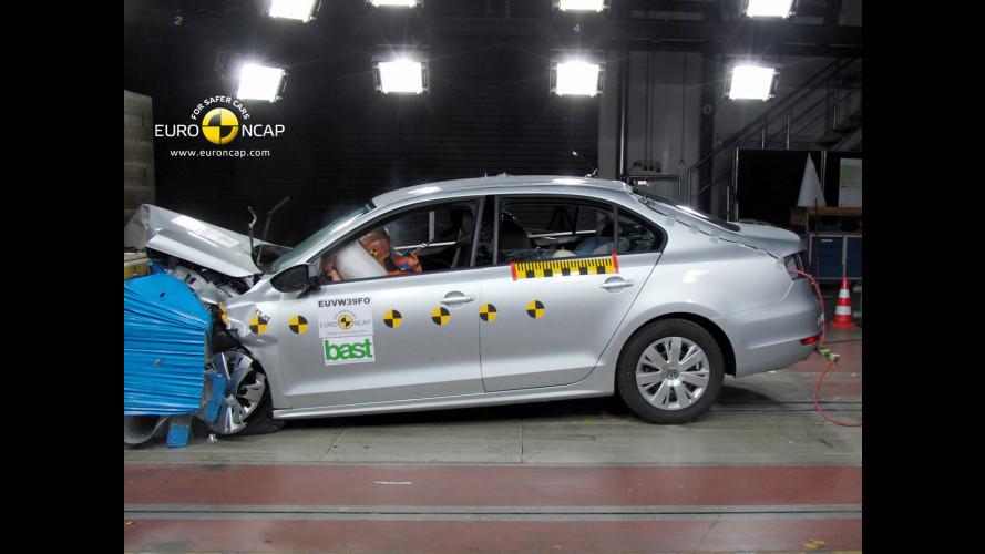 4 stelle Euro NCAP per la Picanto senza ESC