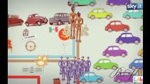 Beautiful Lab racconta i 100 anni di Fiat