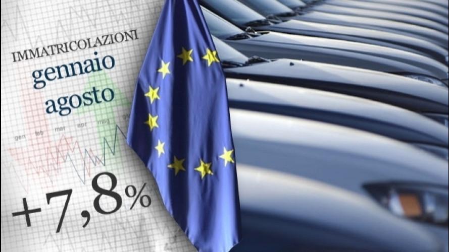 Mercato auto, FCA mette il turbo in Europa