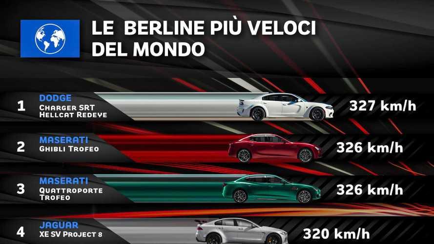 Maserati Ghibli Trofeo e le altre, ecco le berline più veloci del mondo