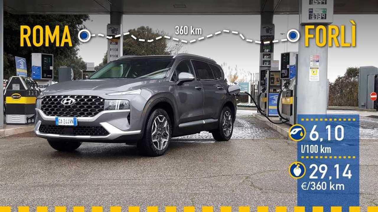 Prueba de consumo Hyundai Santa Fe Híbrido 2021