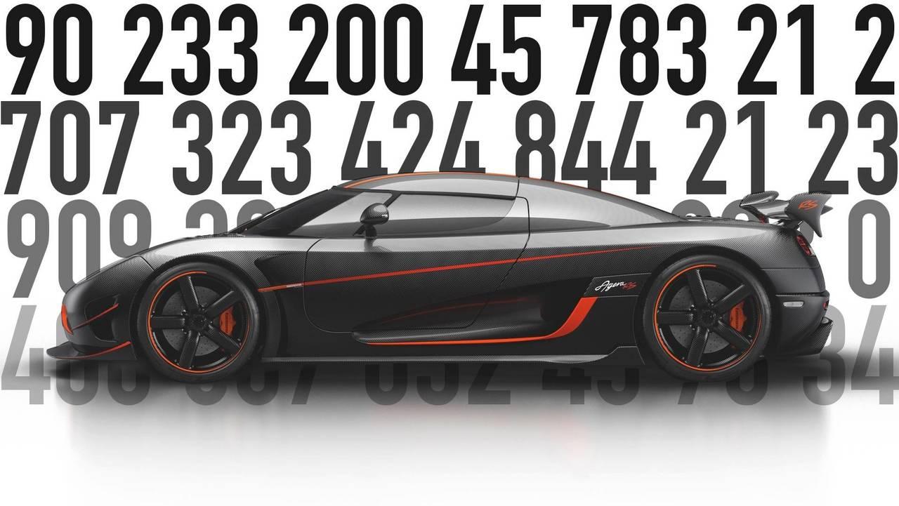 Koenigsegg Motor Math