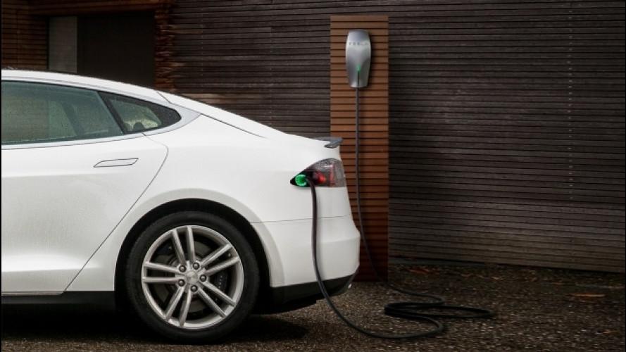 Tesla Destination Charging, l'ansia da autonomia sparisce in hotel
