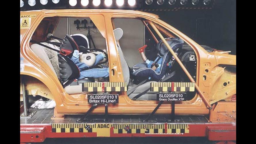 ADAC-Kindersitz-Test 2005: Sieben von 17 nur ausreichend