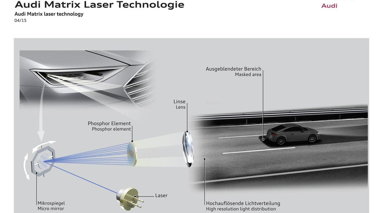 Audi Matrix Laser headlights
