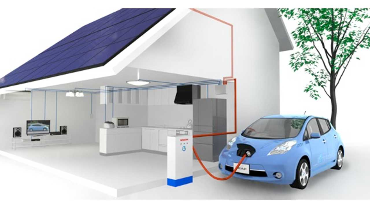 EVs as power sources for living