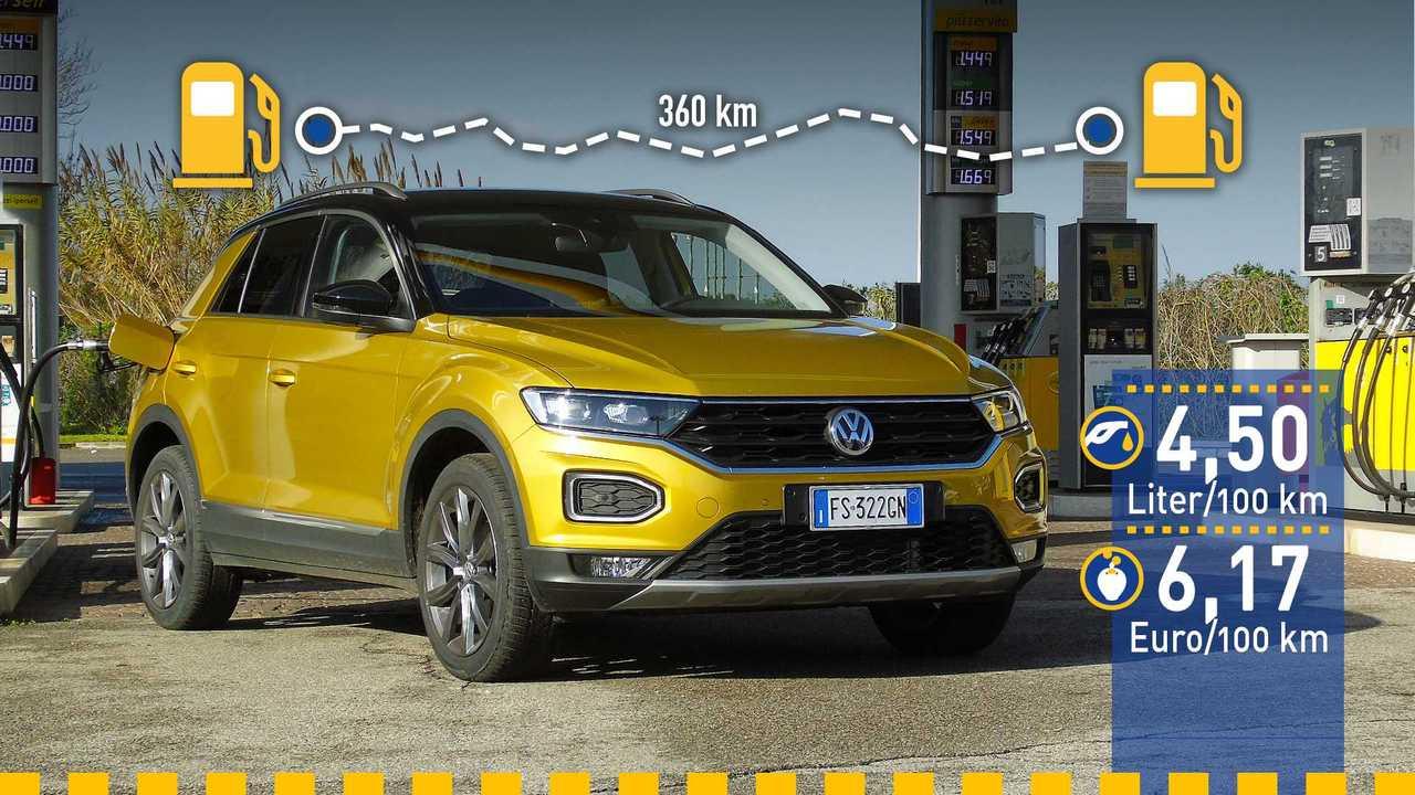 VW T-Roc 1.6 TDI Verbrauchstest