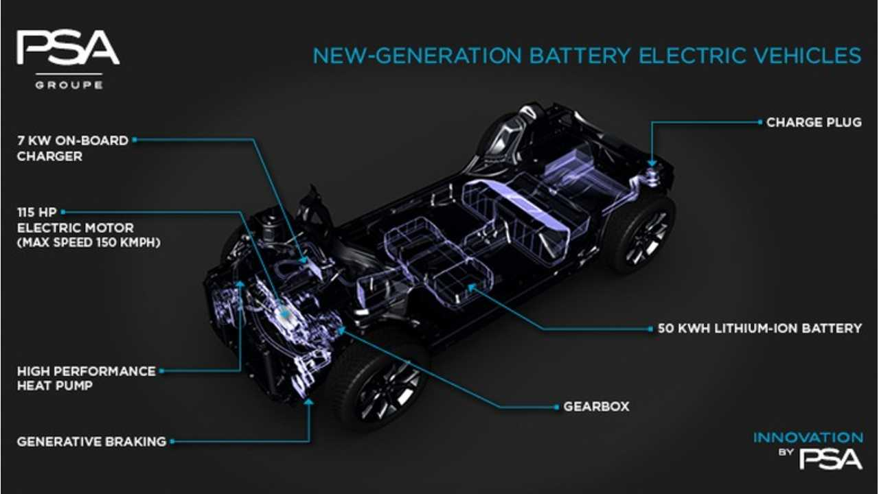 psa 50 kwh all electric powertrain