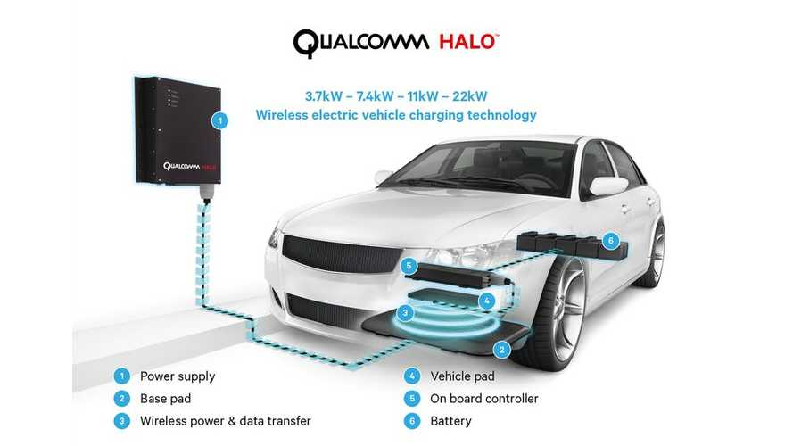 Ricardo To Use Qualcomm Wireless Electric Vehicle Charging (WEVC) Technology