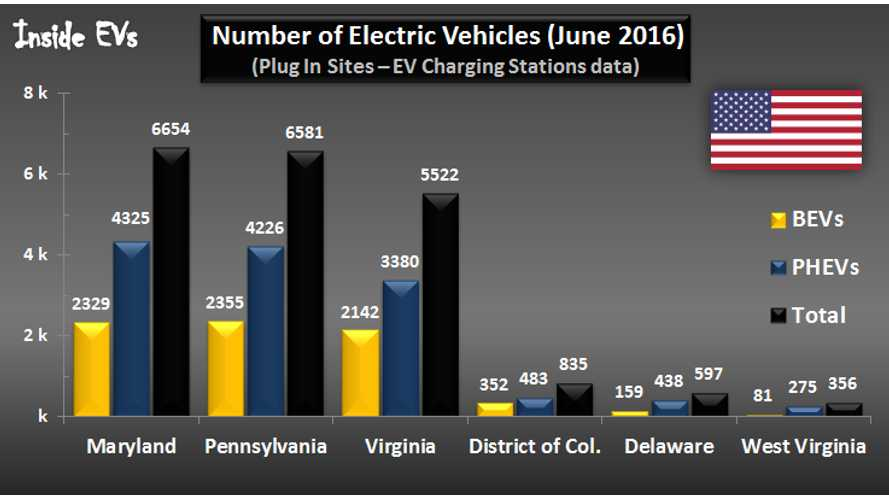 Quick Look At Six US Eastern States, More Than 20,000 Sold, Mostly PHEVs
