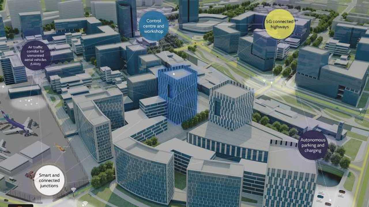 Copertina Jaguar Land Rover sviluppa una città intelligente