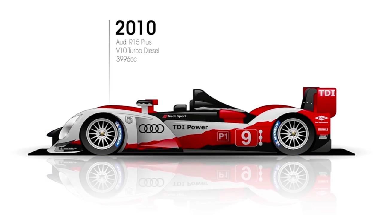 2010: Audi R15 TDI plus