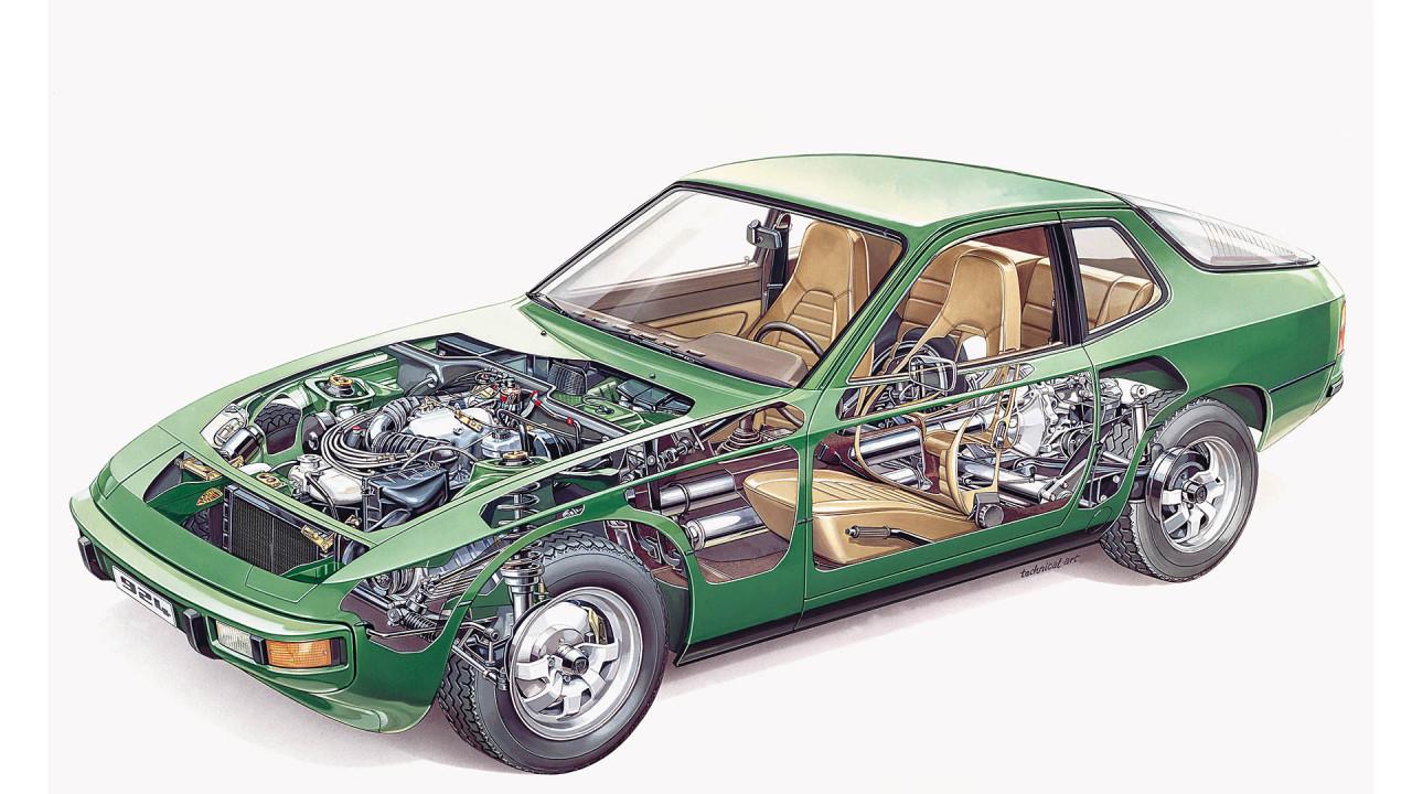 Porsche 924: Audi
